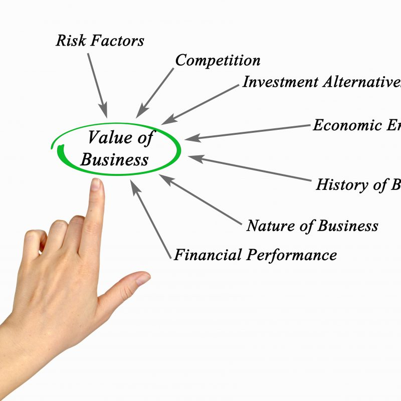 Valuation of a business