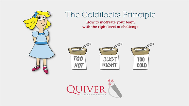 The Goldilocks Principle