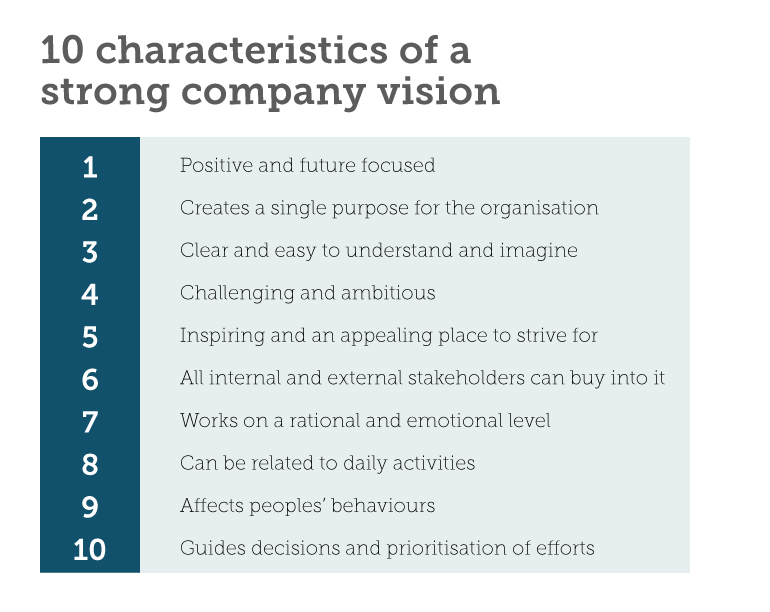 10 Characteristics of a Strong Company Vision